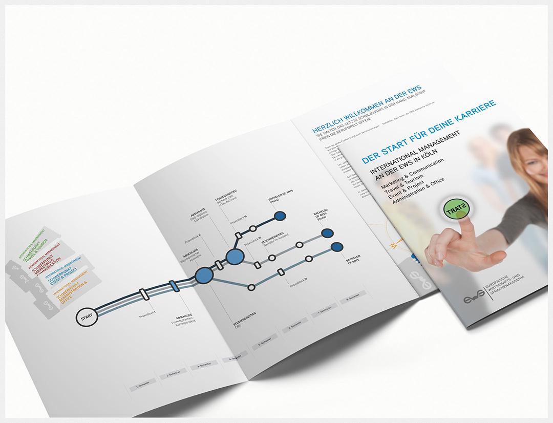 ews kln image broschre - Imagebroschure Beispiele